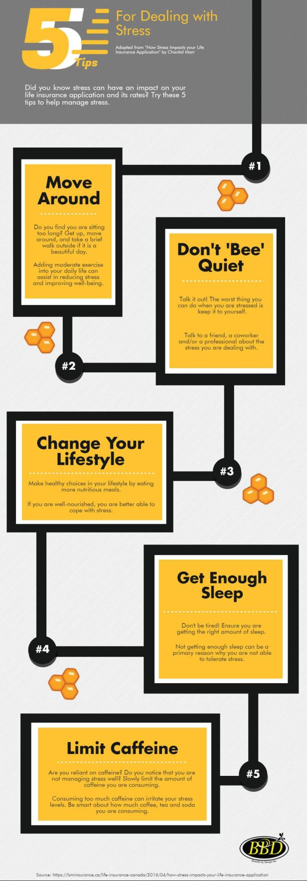 dealing-with-stress-infographic